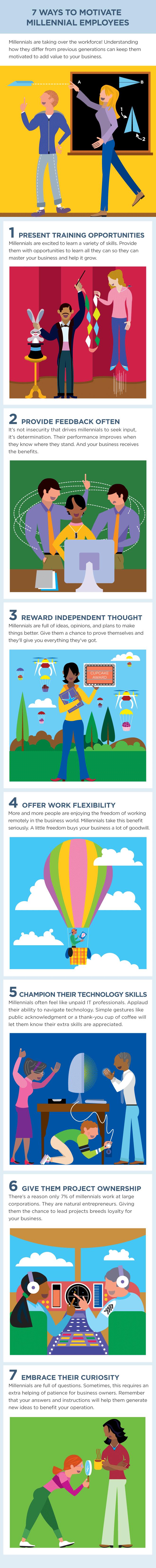 7 Ways to Motivate Millennial Employees