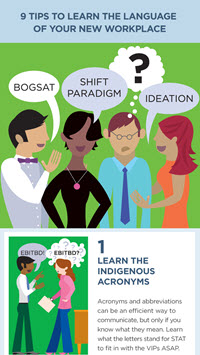 9 Tips to Learn the Language of Your New Workplace