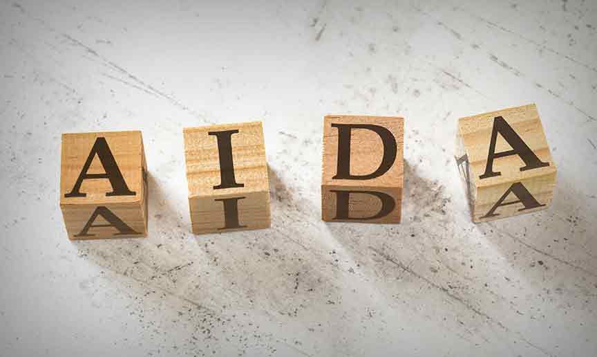 Marketing Funnel and AIDA Marketing Model