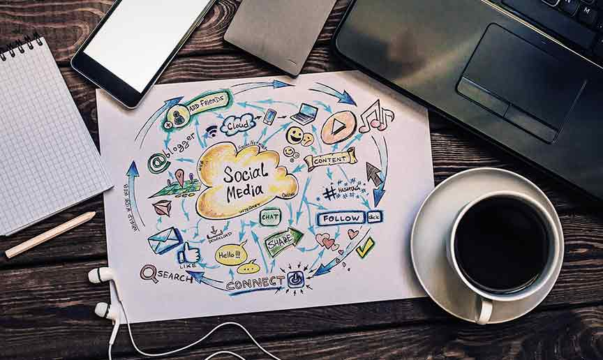 Creating a Social Media Marketing Plan that Works