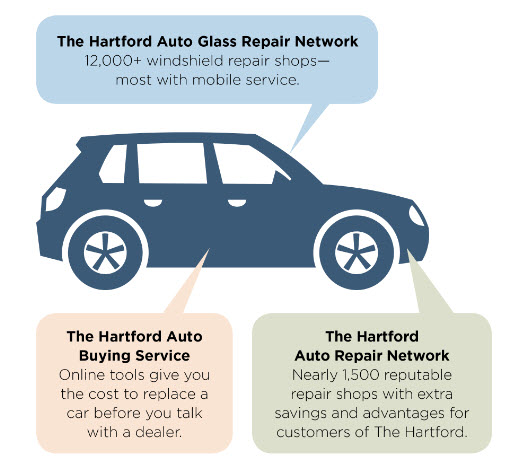 Auto Claims Infographic