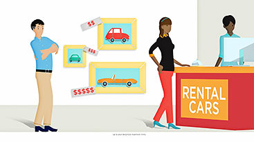 rental car insurance coverage