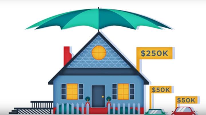 umbrella insurance get a quote aarp the hartford rh thehartford com