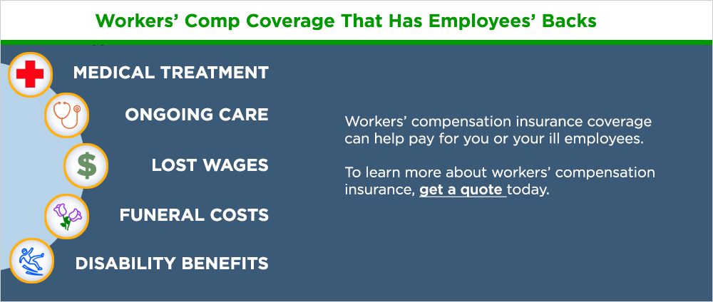 Types of Workers' Compensation Insurance Policies | The ...